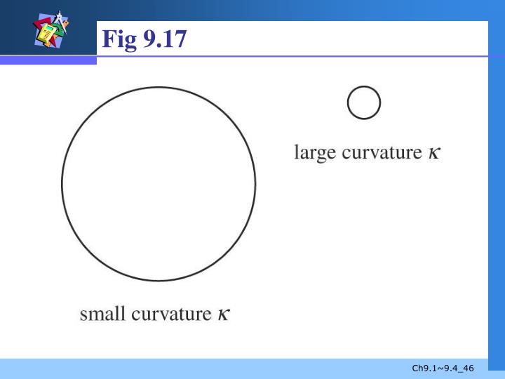 Fig 9.17