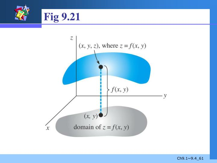 Fig 9.21