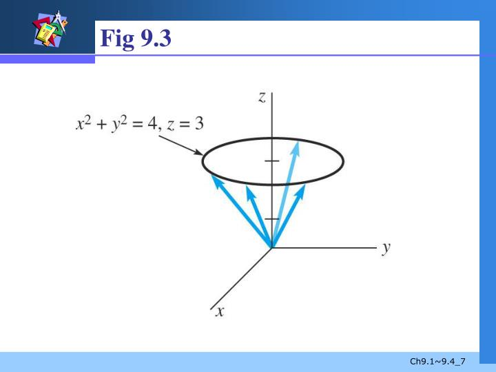 Fig 9.3