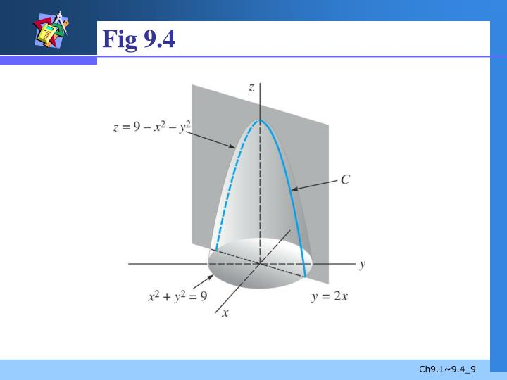 Fig 9.4