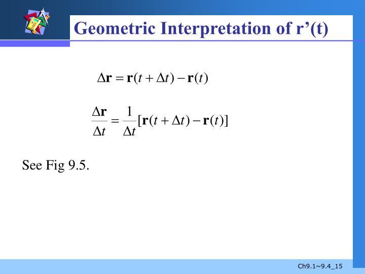 Geometric Interpretation of r'(t)