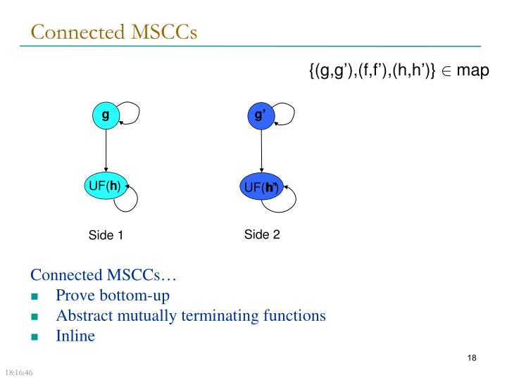 Connected MSCCs