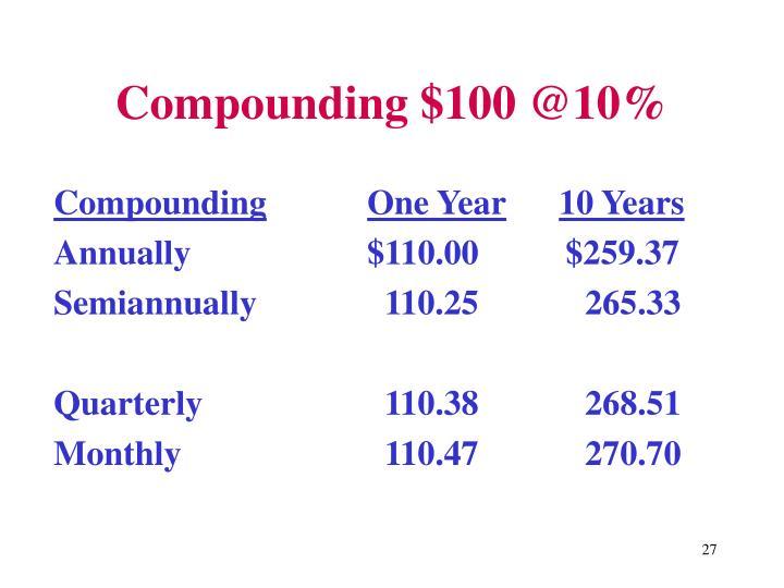 Compounding $100 @10%
