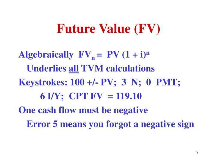 Future Value (FV)