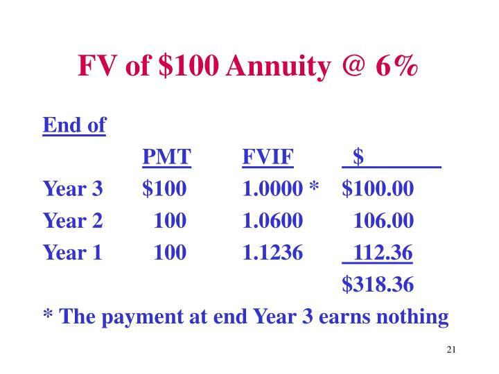 FV of $100 Annuity @ 6%