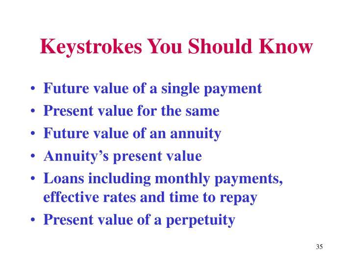 Keystrokes You Should Know