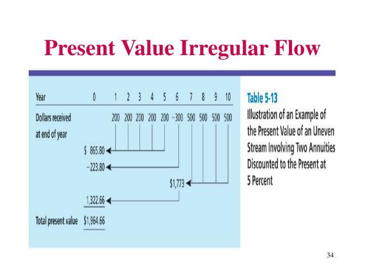 Present Value Irregular Flow