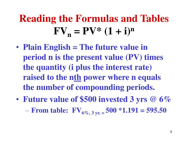 Reading the Formulas and Tables