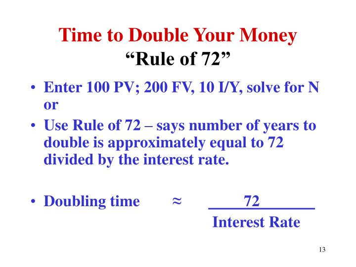Time to Double Your Money