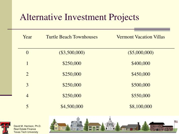 Alternative Investment Projects