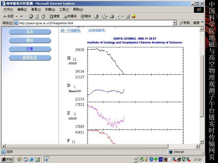 中国科学院地磁与高空物理观测子午台链实时传输网页