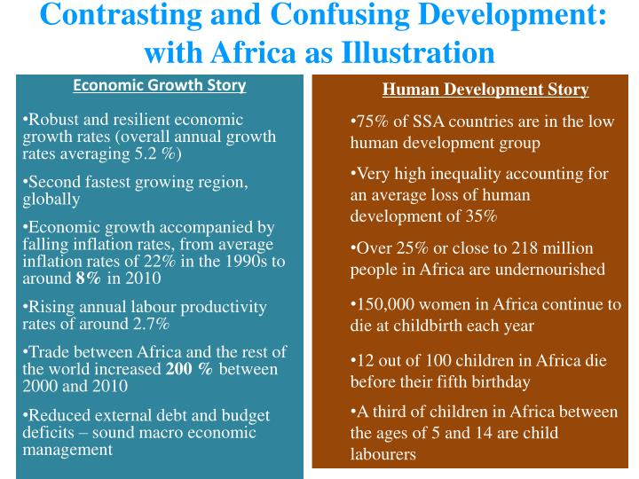 Contrasting and Confusing Development: with Africa as Illustration