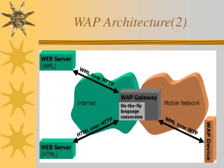 WAP Architecture(2)
