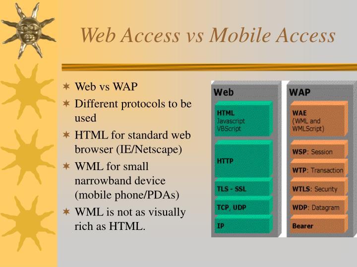 Web vs WAP