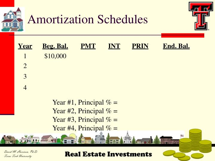 Amortization Schedules