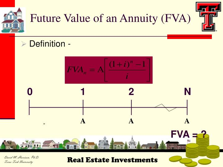 Future Value of an Annuity (FVA)