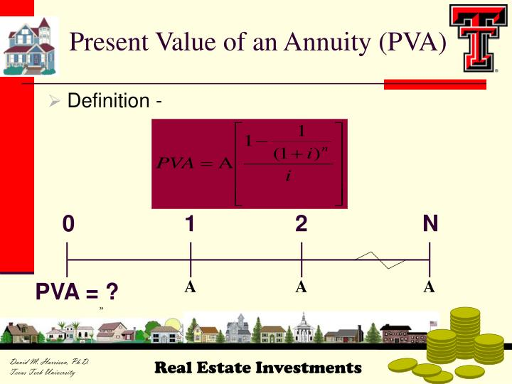 Present Value of an Annuity (PVA)