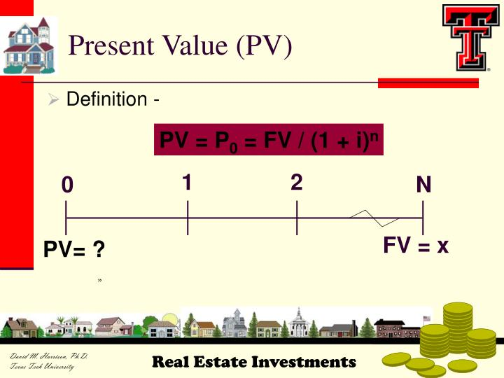 Present Value (PV)