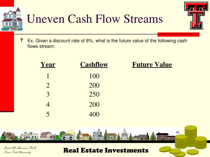 Uneven Cash Flow Streams