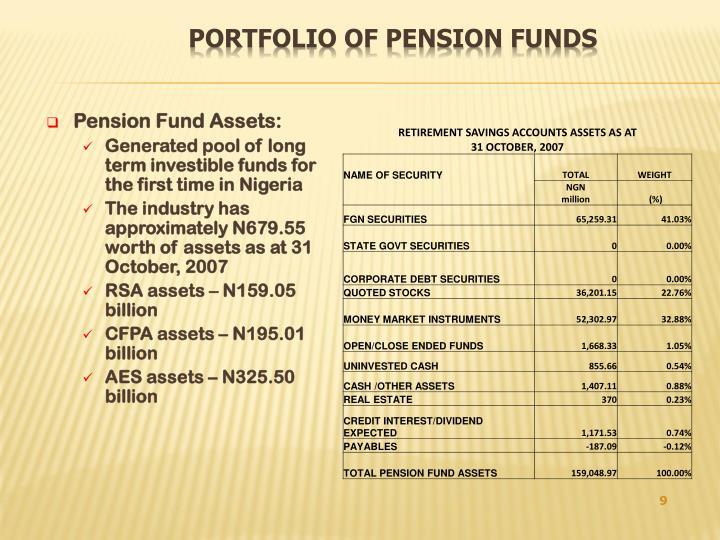 Portfolio of Pension Funds