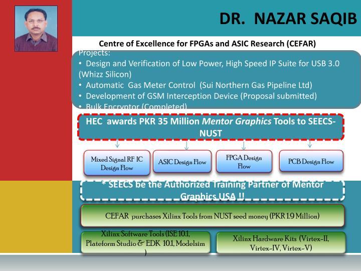 DR.  NAZAR SAQIB