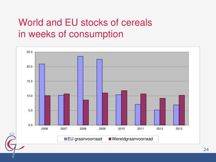 World and EU stocks of cereals
