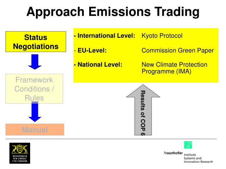 Approach Emissions Trading