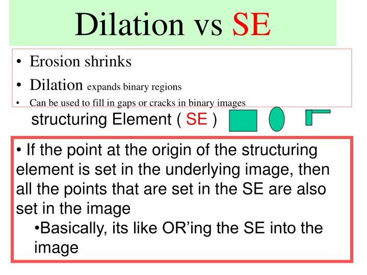 Dilation vs