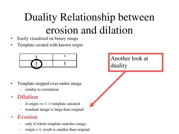 Easily visualized on binary image