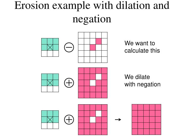 Erosion example with dilation and negation