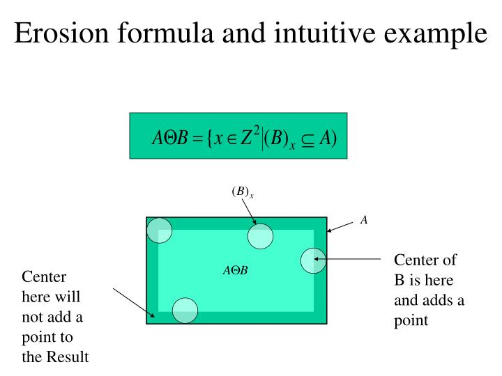 Erosion formula and intuitive example