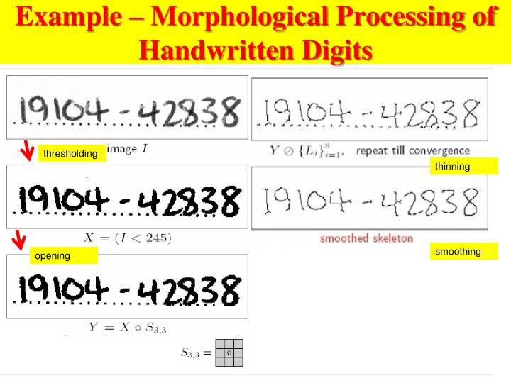 Example – Morphological Processing of Handwritten Digits