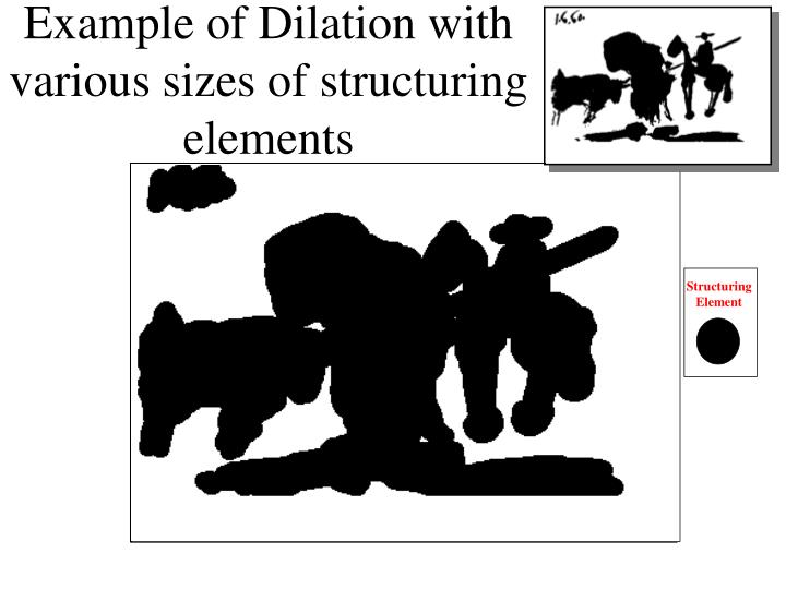Example of Dilation with various sizes of structuring elements
