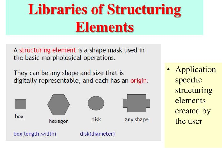 Libraries of Structuring Elements