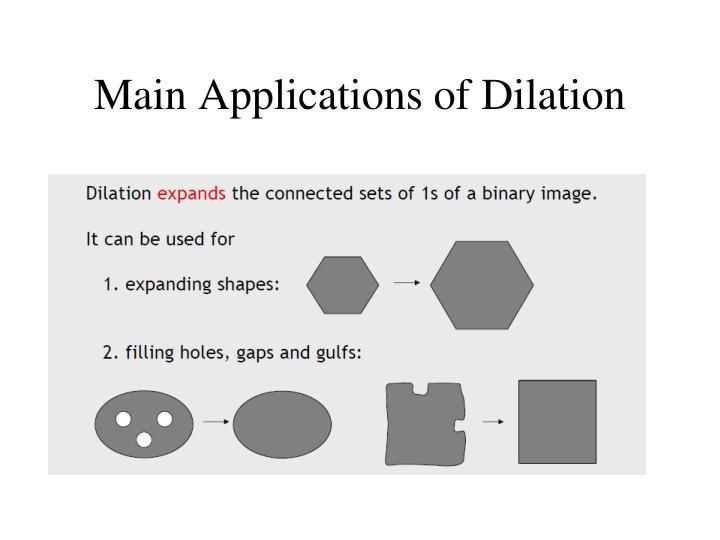 Main Applications of Dilation
