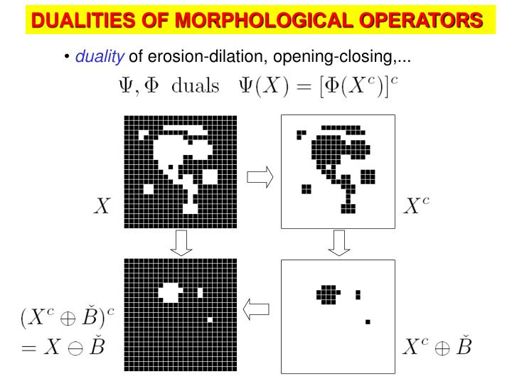 DUALITIES OF MORPHOLOGICAL OPERATORS