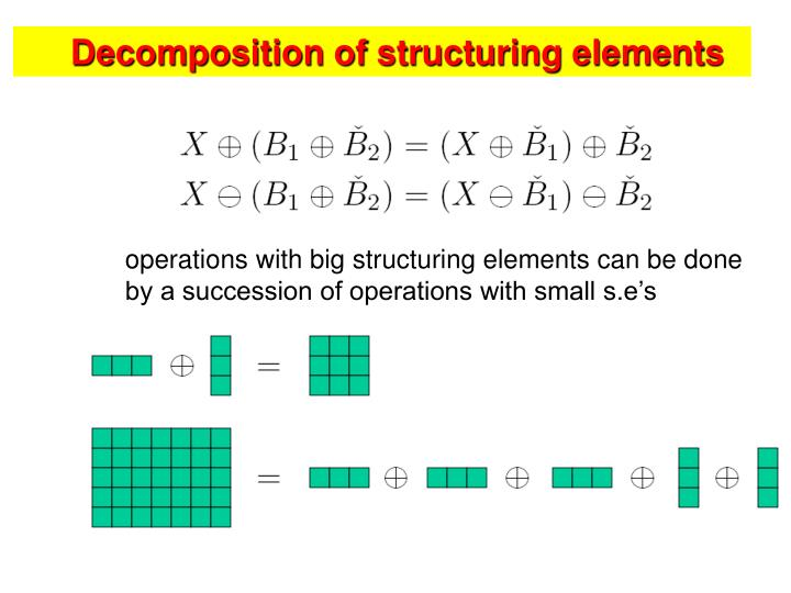 Decomposition of structuring elements