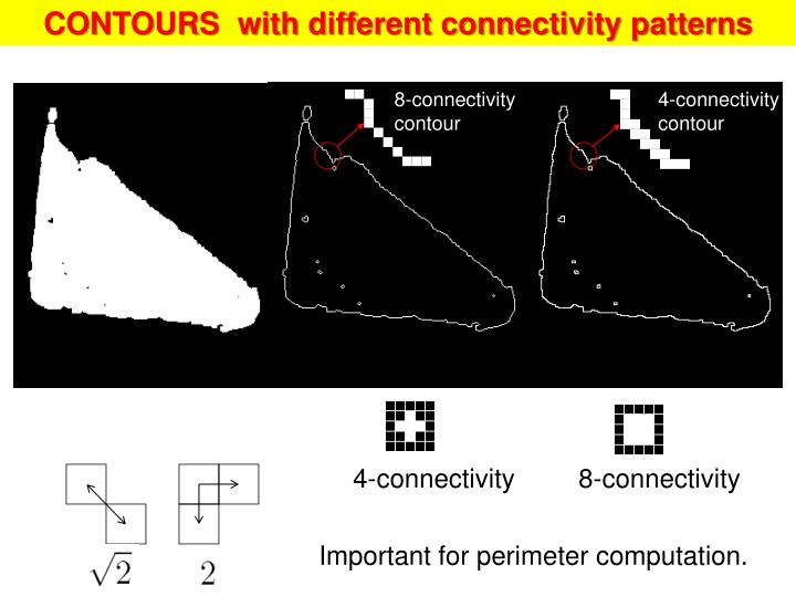 CONTOURS  with different connectivity patterns