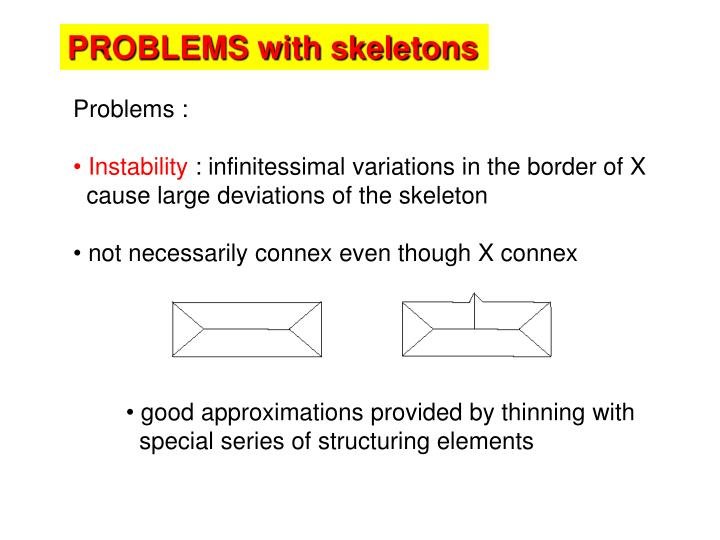 PROBLEMS with skeletons