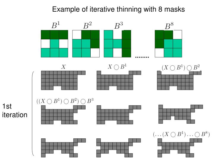 Example of iterative thinning with 8 masks