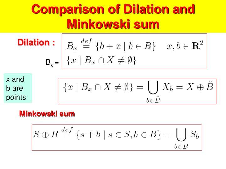 Comparison of Dilation and Minkowski sum