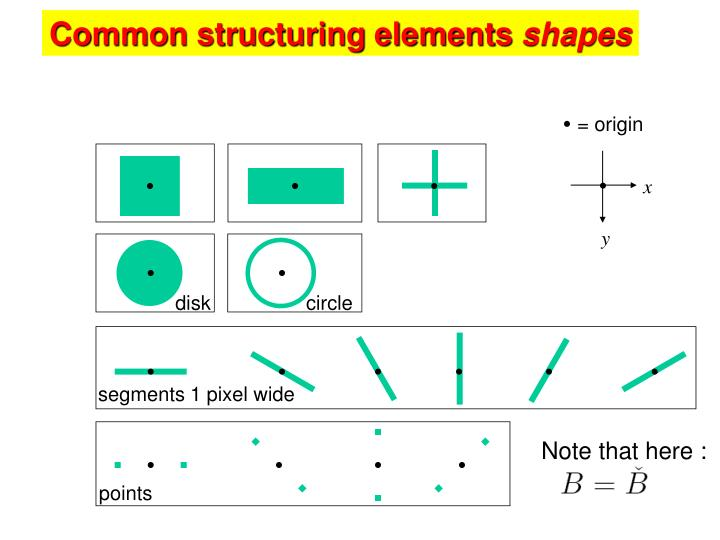 Common structuring elements