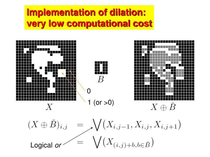 Implementation of dilation: