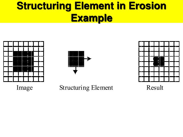 Structuring Element in Erosion Example