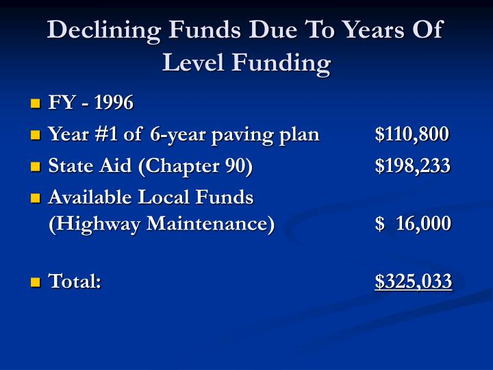Declining Funds Due To Years Of Level Funding