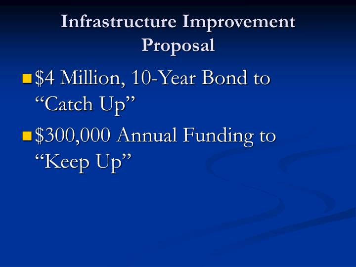 Infrastructure Improvement Proposal