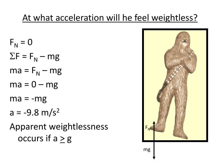 At what acceleration will he feel weightless?