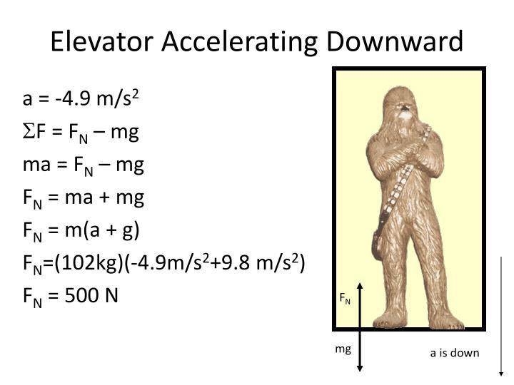 Elevator Accelerating Downward