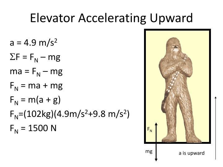 Elevator Accelerating Upward