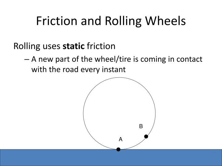 Friction and Rolling Wheels